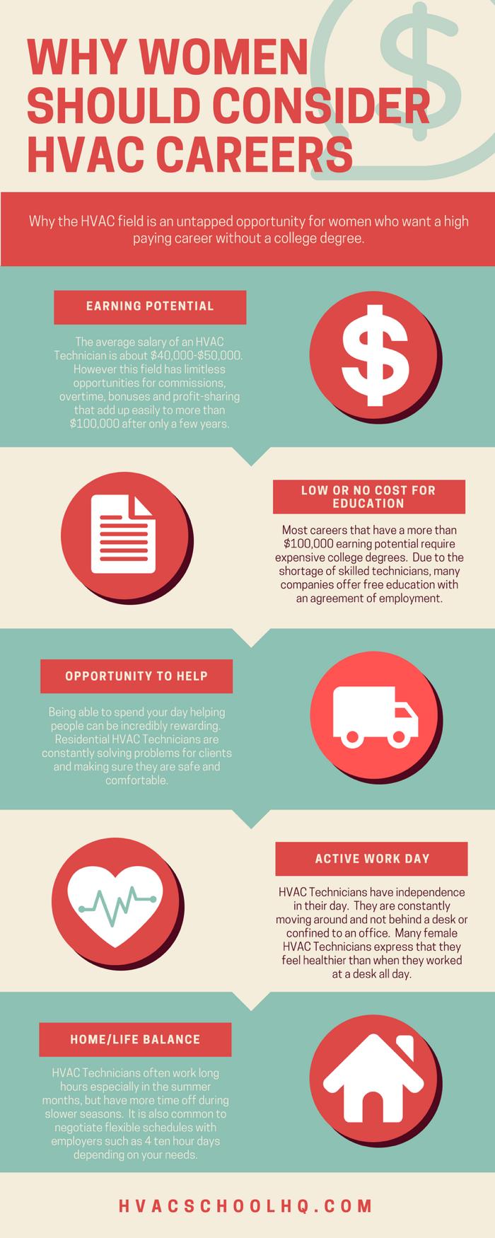 5-reasons-women-should-consider-hvac-career
